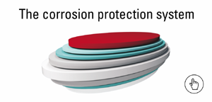 The corrosion protection system